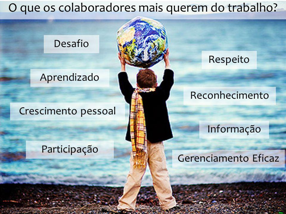 Desafio O que os colaboradores mais querem do trabalho? Informação Crescimento pessoal Aprendizado Respeito Reconhecimento Gerenciamento Eficaz Partic