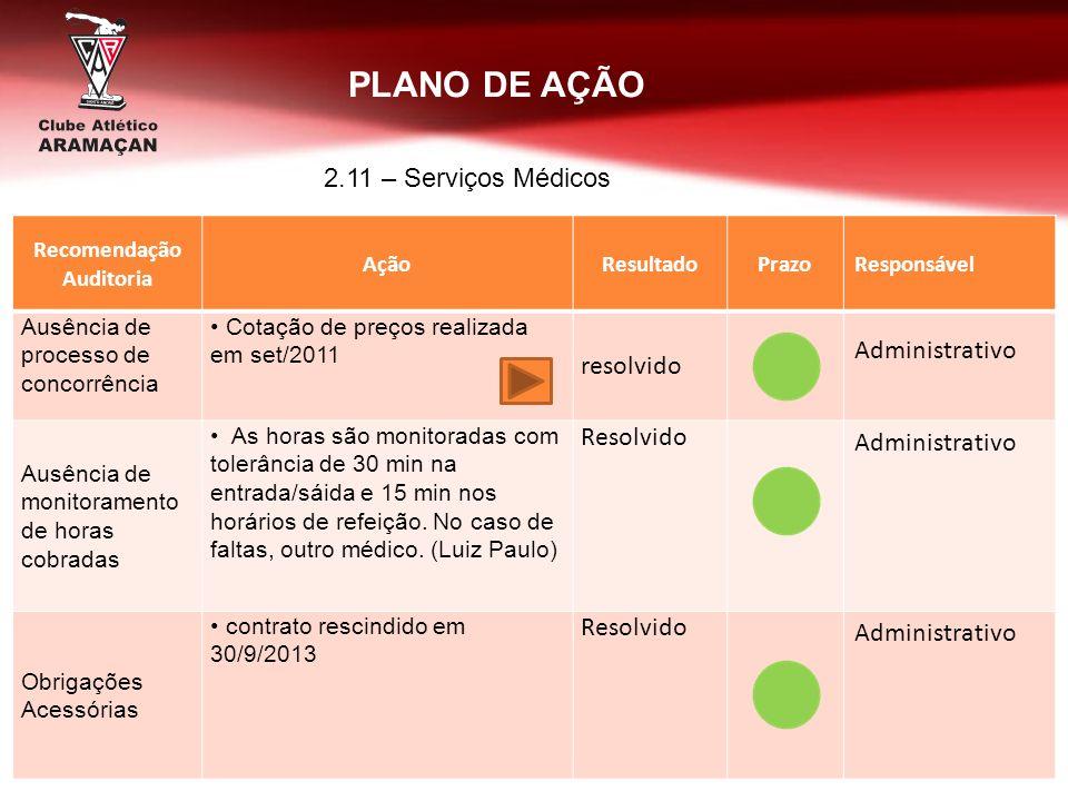Recomendação Auditoria AçãoResultadoPrazoResponsável Ausência de processo de concorrência Cotação de preços realizada em set/2011 resolvido Administra