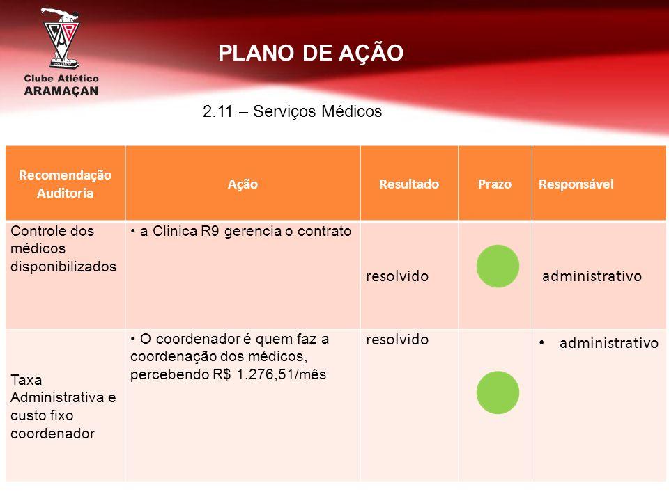 Recomendação Auditoria AçãoResultadoPrazoResponsável Controle dos médicos disponibilizados a Clinica R9 gerencia o contrato resolvido administrativo T