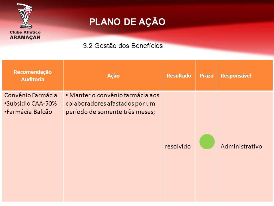 Recomendação Auditoria AçãoResultadoPrazoResponsável Convênio Farmácia Subsidio CAA-50% Farmácia Balcão Manter o convênio farmácia aos colaboradores a