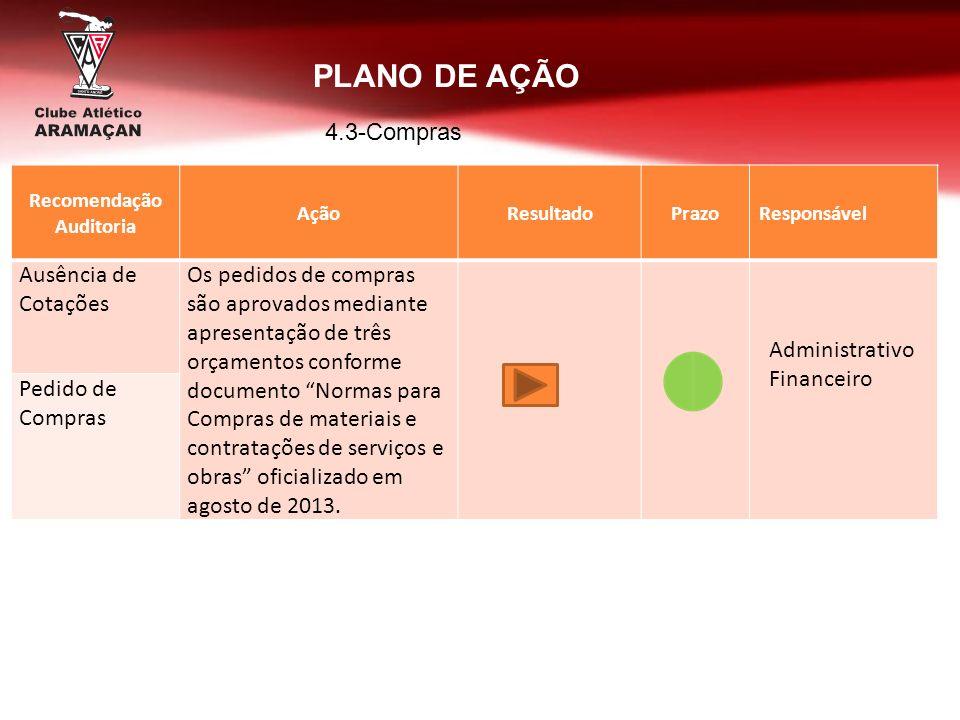 Recomendação Auditoria AçãoResultadoPrazoResponsável Ausência de Cotações Os pedidos de compras são aprovados mediante apresentação de três orçamentos