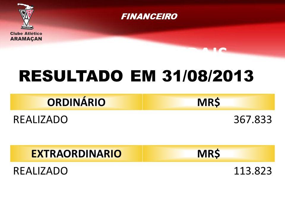 FINANCEIRO RESULTADOS GERAIS RESULTADO EM 31/08/2013 ORDINÁRIOMR$ REALIZADO367.833 EXTRAORDINARIOMR$ REALIZADO113.823