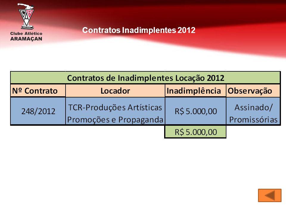 Contratos Inadimplentes 2012 Contratos de Inadimplentes Locação 2012 Nº ContratoLocadorInadimplênciaObservação 248/2012 TCR-Produções Artísticas Promo