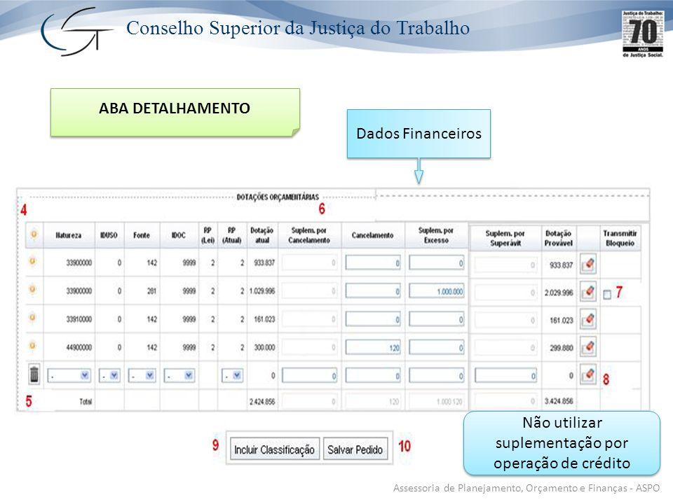 Conselho Superior da Justiça do Trabalho Assessoria de Planejamento, Orçamento e Finanças - ASPO Dados Financeiros ABA DETALHAMENTO Não utilizar suplementação por operação de crédito