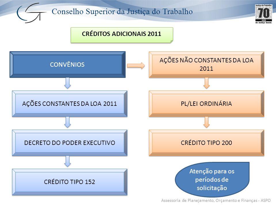 Conselho Superior da Justiça do Trabalho Assessoria de Planejamento, Orçamento e Finanças - ASPO CRÉDITOS ADICIONAIS 2011 CONVÊNIOS DECRETO DO PODER EXECUTIVO CRÉDITO TIPO 152 PL/LEI ORDINÁRIA CRÉDITO TIPO 200 AÇÕES CONSTANTES DA LOA 2011 AÇÕES NÃO CONSTANTES DA LOA 2011 Atenção para os períodos de solicitação