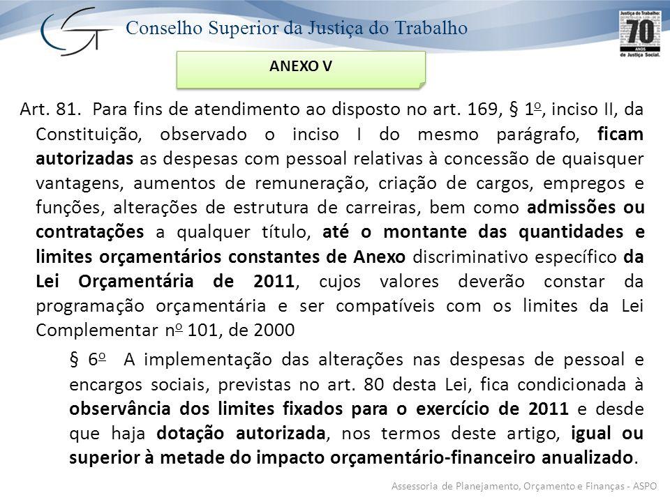 Conselho Superior da Justiça do Trabalho Art.81. Para fins de atendimento ao disposto no art.