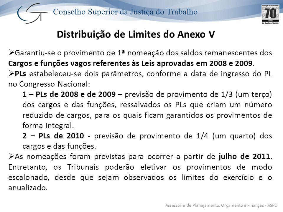 Conselho Superior da Justiça do Trabalho Garantiu-se o provimento de 1ª nomeação dos saldos remanescentes dos Cargos e funções vagos referentes às Leis aprovadas em 2008 e 2009.
