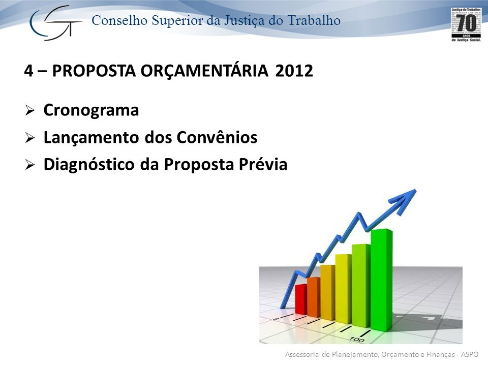 Conselho Superior da Justiça do Trabalho Cronograma Lançamento dos Convênios Diagnóstico da Proposta Prévia 4 – PROPOSTA ORÇAMENTÁRIA 2012 Assessoria de Planejamento, Orçamento e Finanças - ASPO