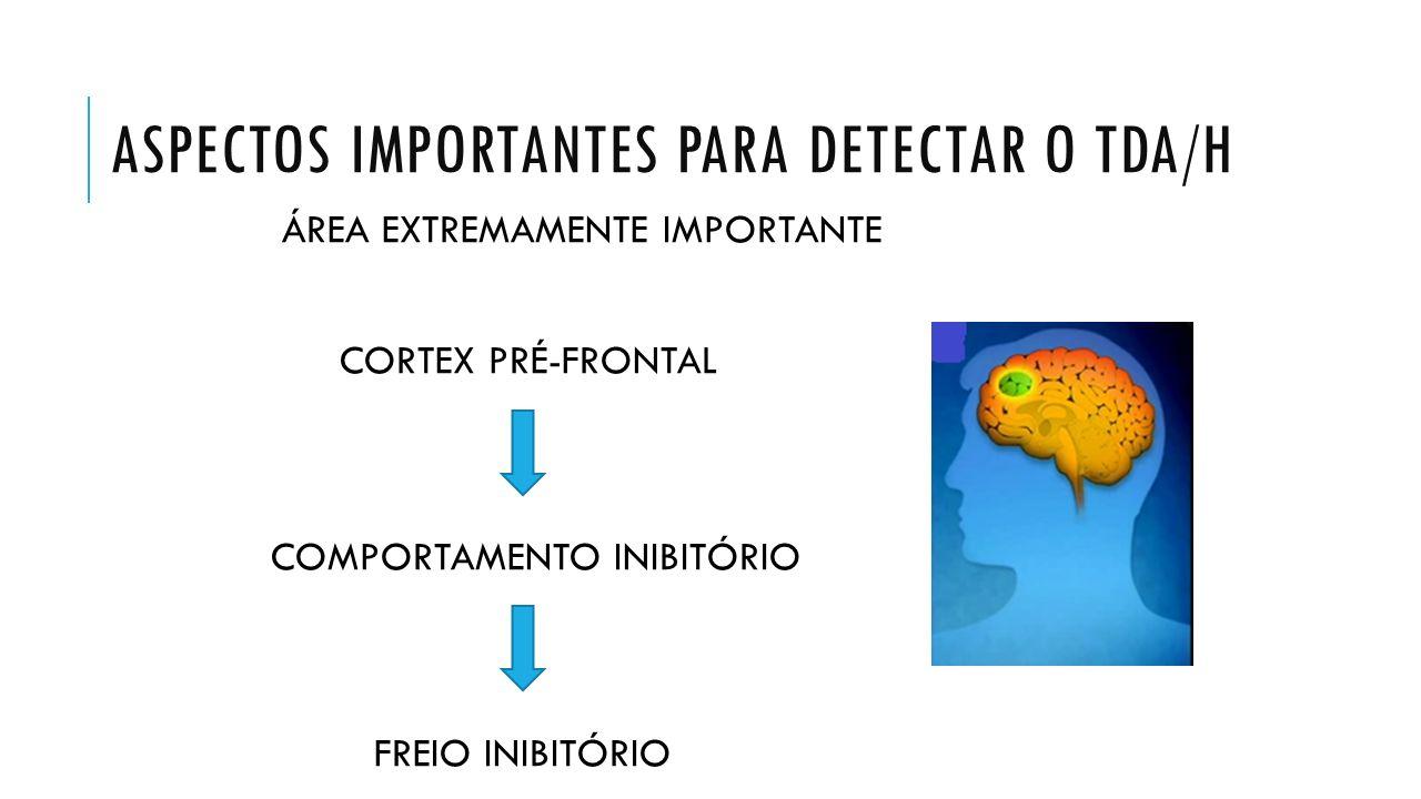 SINTOMAS DO TDA/H.