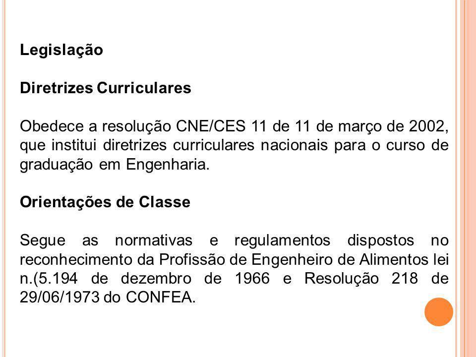 Legislação Diretrizes Curriculares Obedece a resolução CNE/CES 11 de 11 de março de 2002, que institui diretrizes curriculares nacionais para o curso