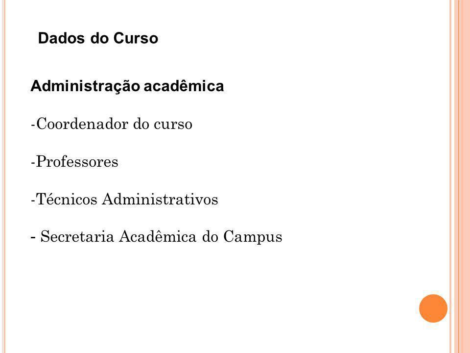 Dados do Curso Administração acadêmica -Coordenador do curso -Professores -Técnicos Administrativos - Secretaria Acadêmica do Campus