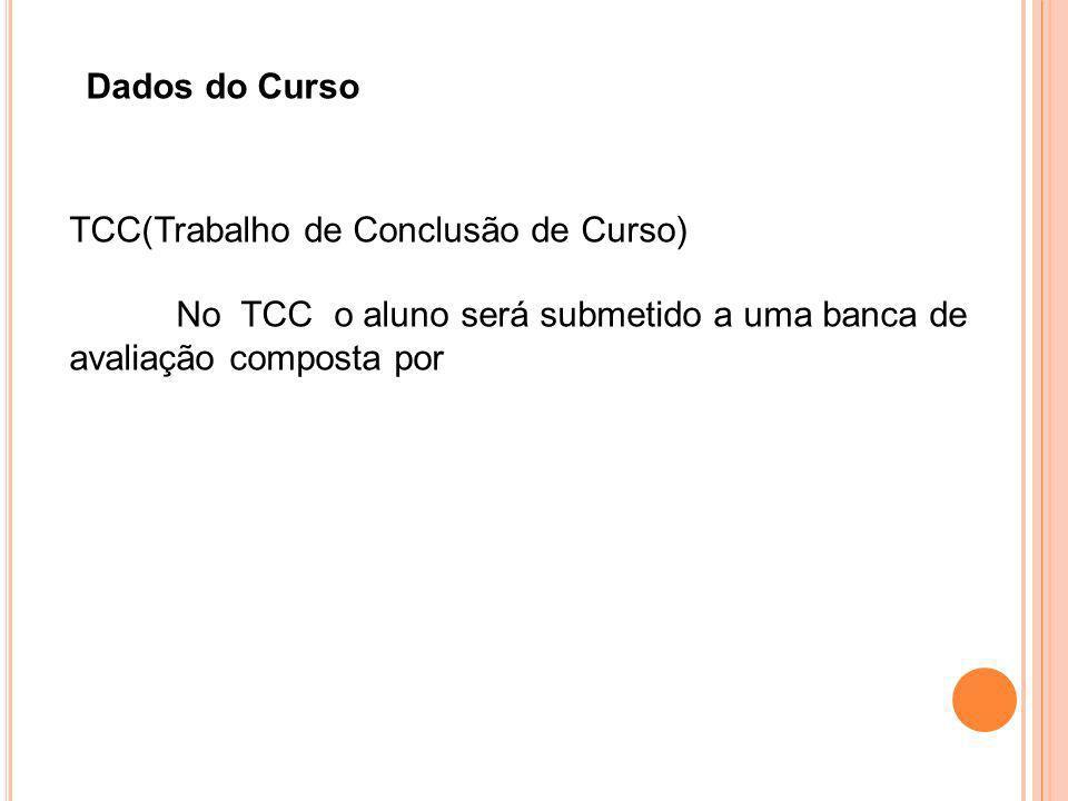 Dados do Curso TCC(Trabalho de Conclusão de Curso) No TCC o aluno será submetido a uma banca de avaliação composta por