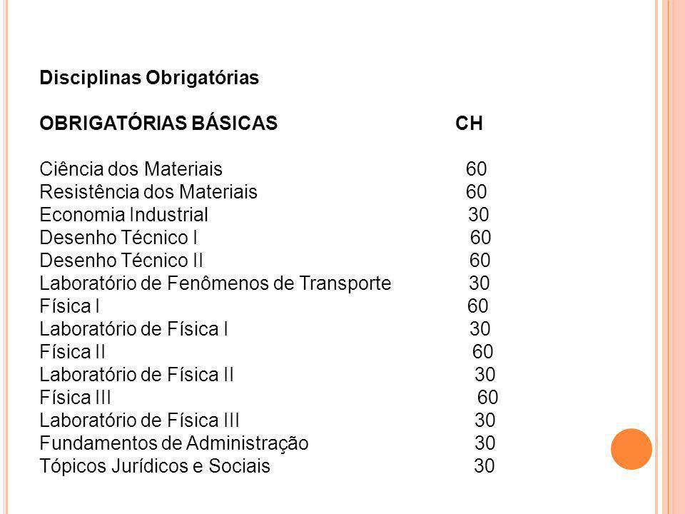 Disciplinas Obrigatórias OBRIGATÓRIAS BÁSICAS CH Ciência dos Materiais 60 Resistência dos Materiais 60 Economia Industrial 30 Desenho Técnico I 60 Des