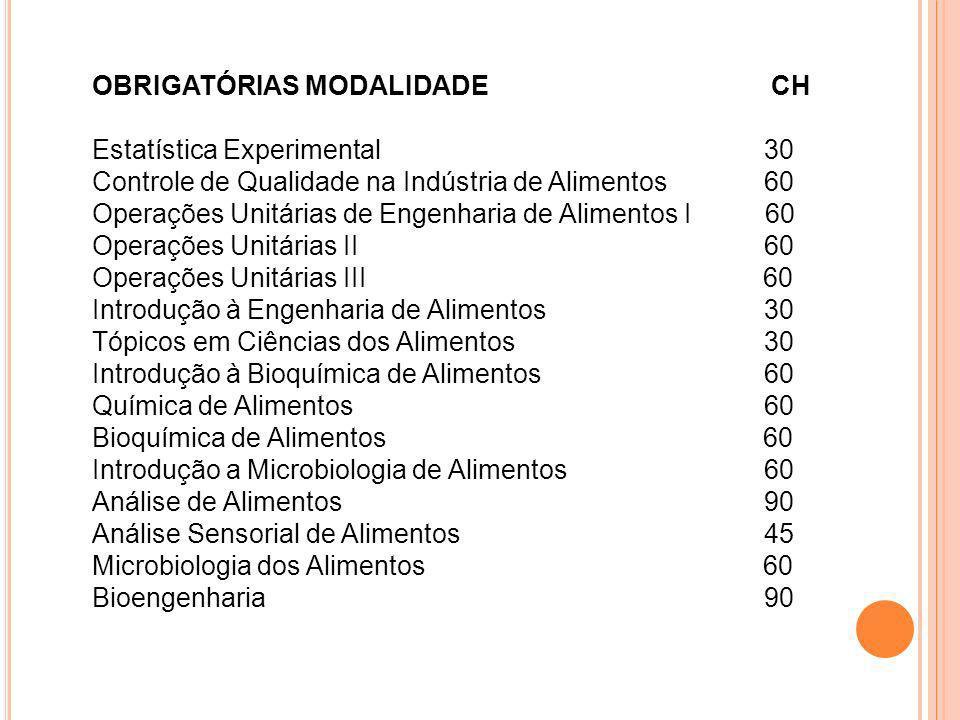 OBRIGATÓRIAS MODALIDADE CH Estatística Experimental 30 Controle de Qualidade na Indústria de Alimentos 60 Operações Unitárias de Engenharia de Aliment