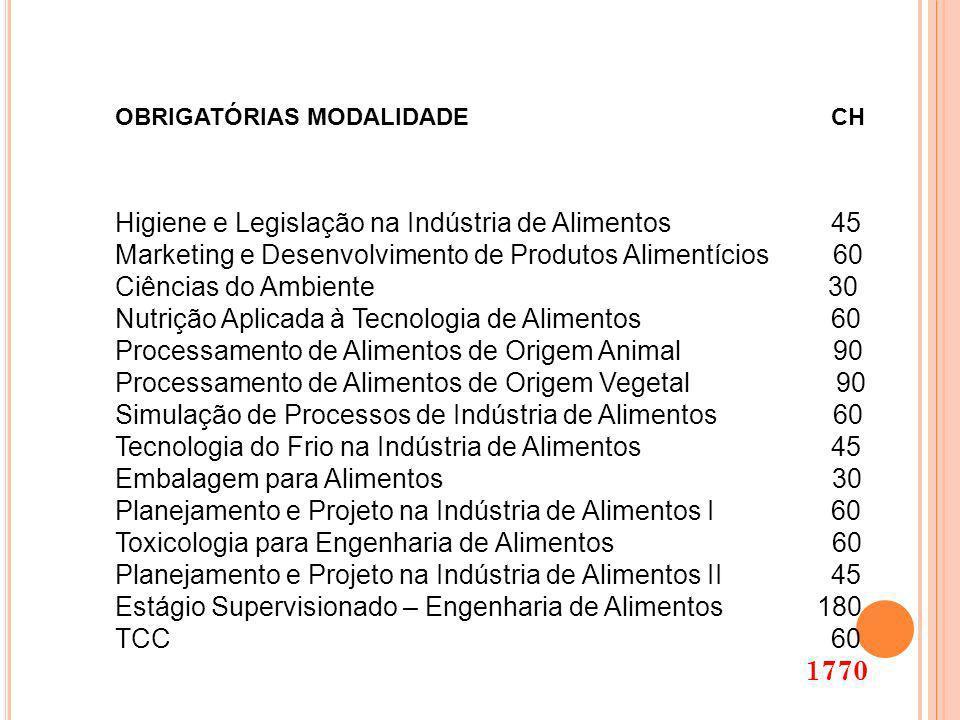 Higiene e Legislação na Indústria de Alimentos 45 Marketing e Desenvolvimento de Produtos Alimentícios 60 Ciências do Ambiente 30 Nutrição Aplicada à