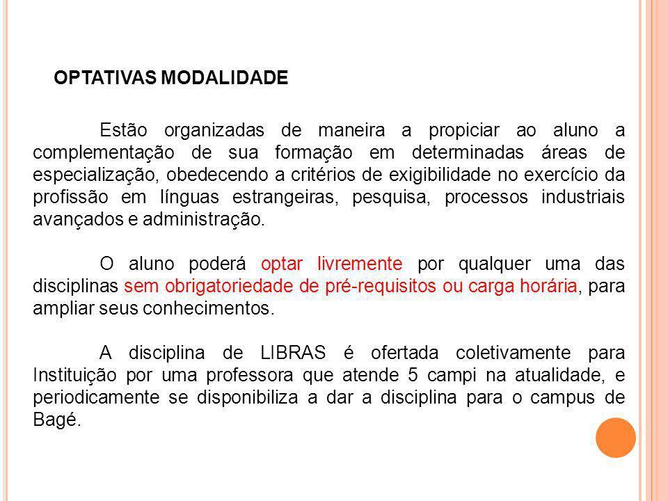 OPTATIVAS MODALIDADE Estão organizadas de maneira a propiciar ao aluno a complementação de sua formação em determinadas áreas de especialização, obede