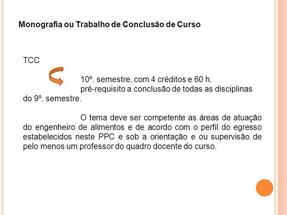 Monografia ou Trabalho de Conclusão de Curso TCC 10º. semestre, com 4 créditos e 60 h. pré-requisito a conclusão de todas as disciplinas do 9º. semest