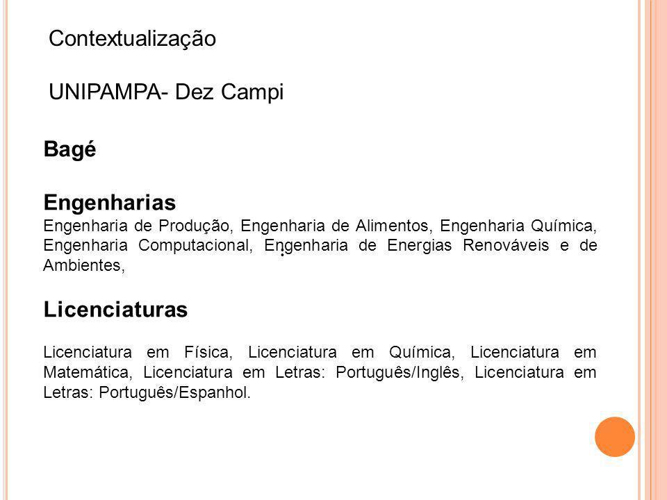 Contextualização UNIPAMPA- Dez Campi Bagé Engenharias Engenharia de Produção, Engenharia de Alimentos, Engenharia Química, Engenharia Computacional, E
