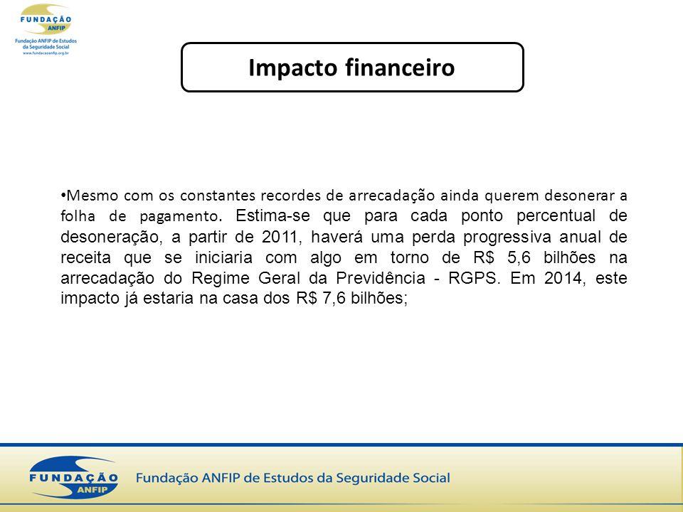 Impacto financeiro Mesmo com os constantes recordes de arrecadação ainda querem desonerar a folha de pagamento.