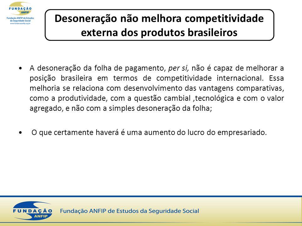 A desoneração da folha de pagamento, per si, não é capaz de melhorar a posição brasileira em termos de competitividade internacional. Essa melhoria se