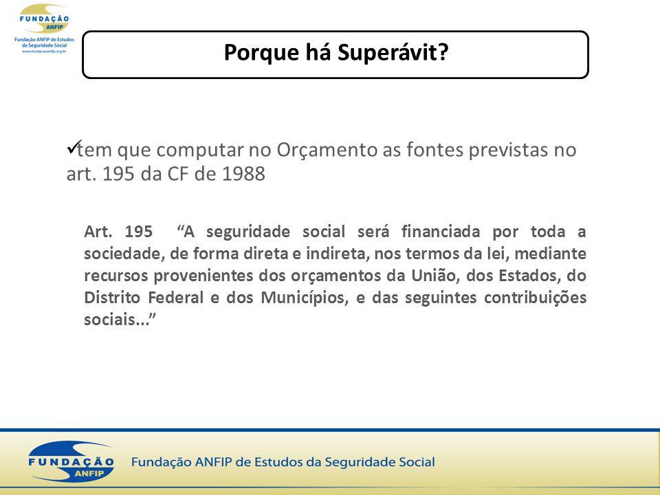 Porque há Superávit? tem que computar no Orçamento as fontes previstas no art. 195 da CF de 1988 Art. 195 A seguridade social será financiada por toda