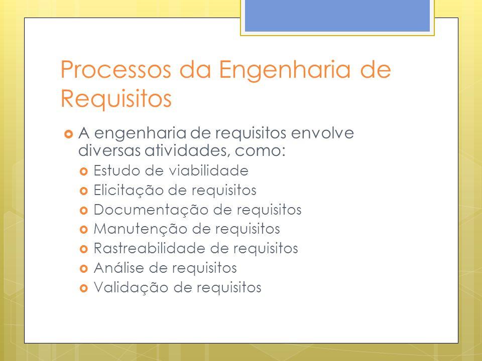 Processos da Engenharia de Requisitos A engenharia de requisitos envolve diversas atividades, como: Estudo de viabilidade Elicitação de requisitos Documentação de requisitos Manutenção de requisitos Rastreabilidade de requisitos Análise de requisitos Validação de requisitos