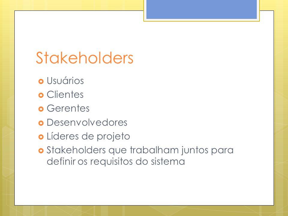 Stakeholders Usuários Clientes Gerentes Desenvolvedores Líderes de projeto Stakeholders que trabalham juntos para definir os requisitos do sistema