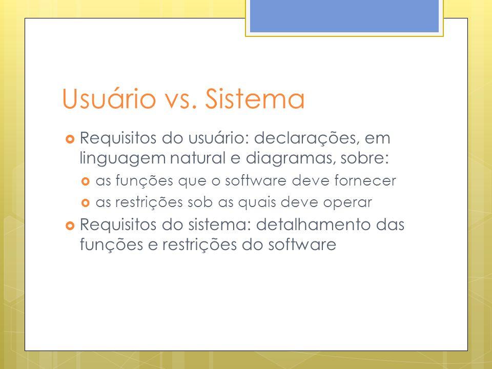 Usuário vs. Sistema Requisitos do usuário: declarações, em linguagem natural e diagramas, sobre: as funções que o software deve fornecer as restrições