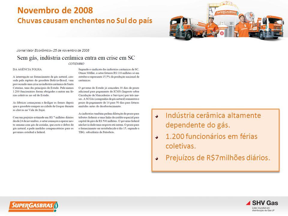 Novembro de 2008 Chuvas causam enchentes no Sul do país Indústria cerâmica altamente dependente do gás. 1.200 funcionários em férias coletivas. Prejuí