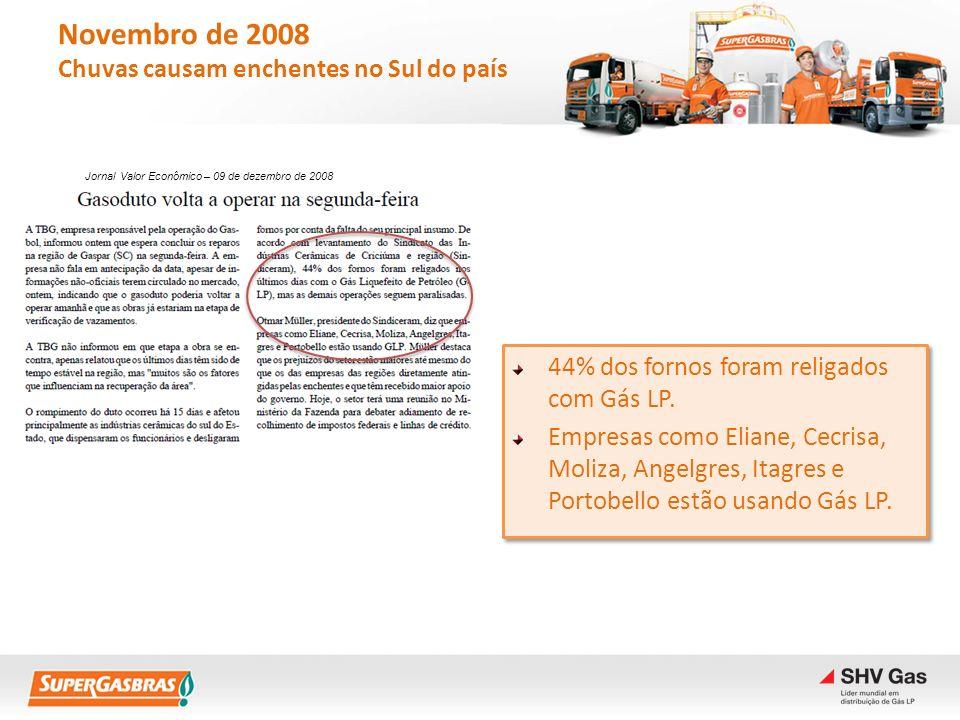 Novembro de 2008 Chuvas causam enchentes no Sul do país 44% dos fornos foram religados com Gás LP. Empresas como Eliane, Cecrisa, Moliza, Angelgres, I