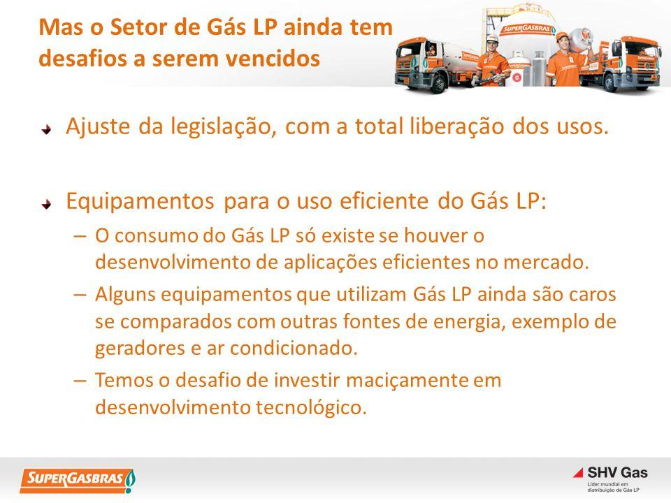 Mas o Setor de Gás LP ainda tem desafios a serem vencidos Ajuste da legislação, com a total liberação dos usos. Equipamentos para o uso eficiente do G