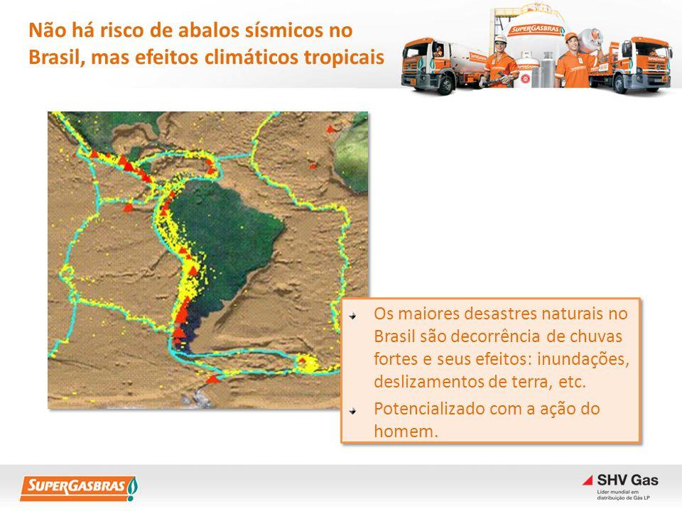 Novembro de 2008 Chuvas causam enchentes no Sul do país Restrições legais ao uso do Gás LP em caldeiras, e motores para co- geração impedem atender situações de emergência.