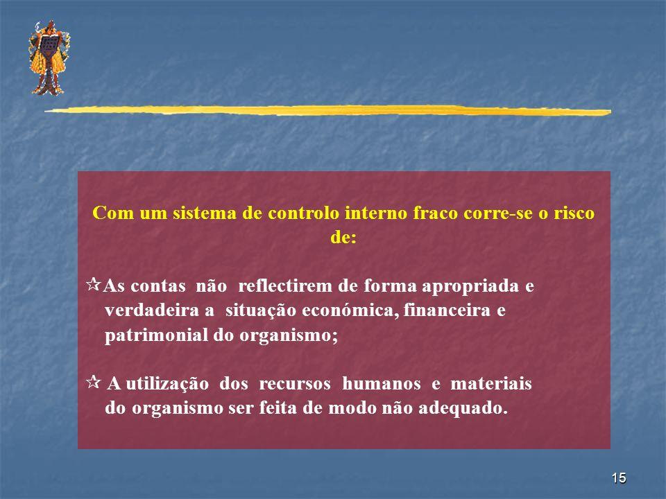 15 Com um sistema de controlo interno fraco corre-se o risco de: As contas não reflectirem de forma apropriada e verdadeira a situação económica, fina