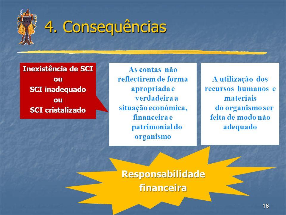 16 4. Consequências Inexistência de SCI ou SCI inadequado ou SCI cristalizado As contas não reflectirem de forma apropriada e verdadeira a situação ec
