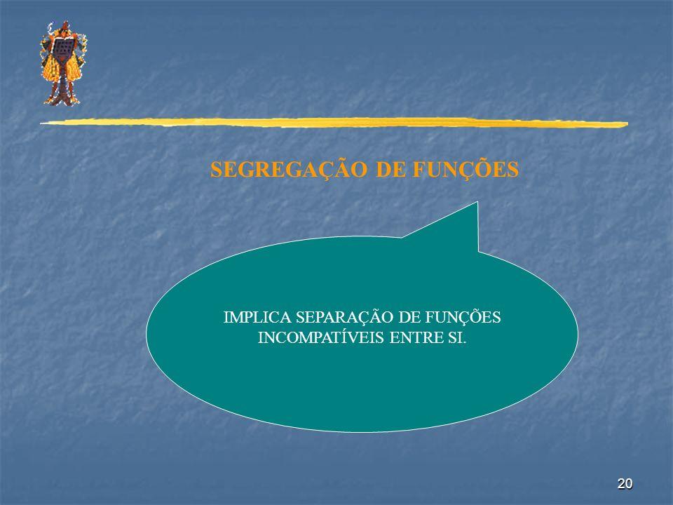 20 SEGREGAÇÃO DE FUNÇÕES IMPLICA SEPARAÇÃO DE FUNÇÕES INCOMPATÍVEIS ENTRE SI.