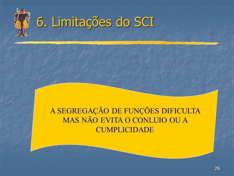 25 6. Limitações do SCI A SEGREGAÇÃO DE FUNÇÕES DIFICULTA MAS NÃO EVITA O CONLUIO OU A CUMPLICIDADE