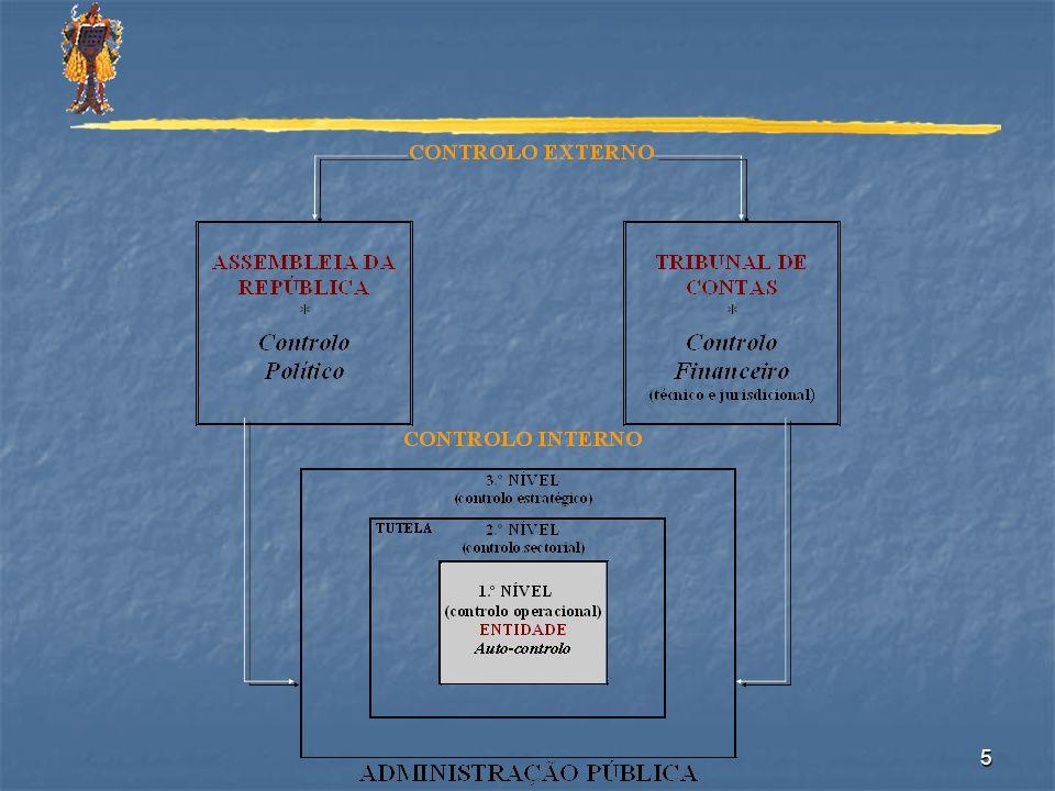 36 NOS TERMOS DA LEI Nº 169/99, DE 18/09, COM A ALTERAÇÃO DA LEI Nº 5-A/2002, DE 11/01 NOS TERMOS DA LEI Nº 169/99, DE 18/09, COM A ALTERAÇÃO DA LEI Nº 5-A/2002, DE 11/01 Artº 64º, nº 2, alínea e) Artº 64º, nº 2, alínea e) Competência da Câmara Municipal Competência da Câmara Municipal Elaborar e aprovar a norma de controlo interno.....