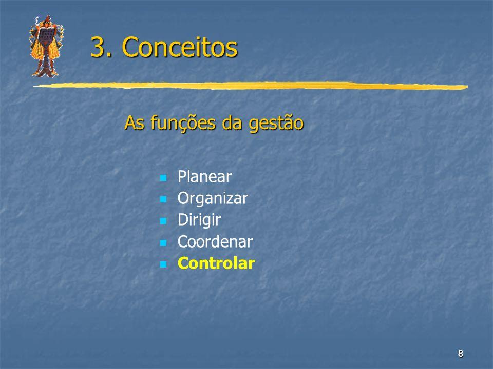 8 3. Conceitos 3. Conceitos Planear Organizar Dirigir Coordenar Controlar As funções da gestão