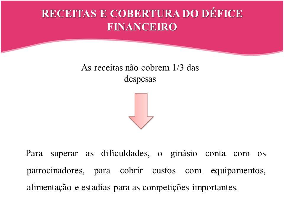 RECEITAS E COBERTURA DO DÉFICE FINANCEIRO Para superar as dificuldades, o ginásio conta com os patrocinadores, para cobrir custos com equipamentos, al