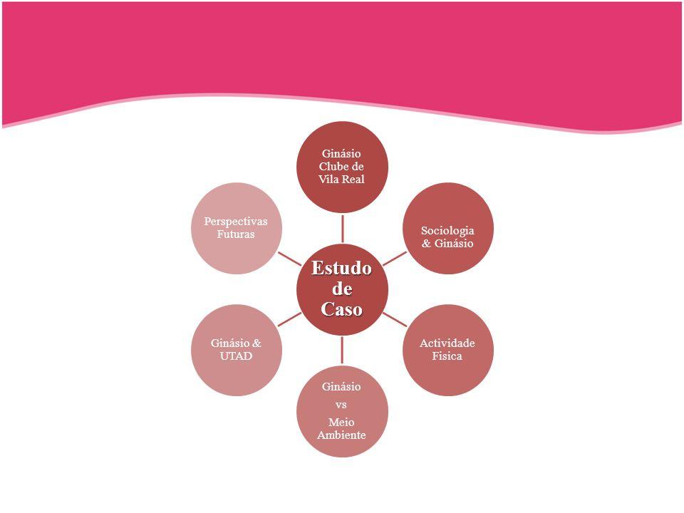 Protocolos com outras organizações Santa Casa da Misericórdia Infantário de Vila Real Infantário Bairro de São Vicente da Paula Colégio da Boavista ATL Malta Gira