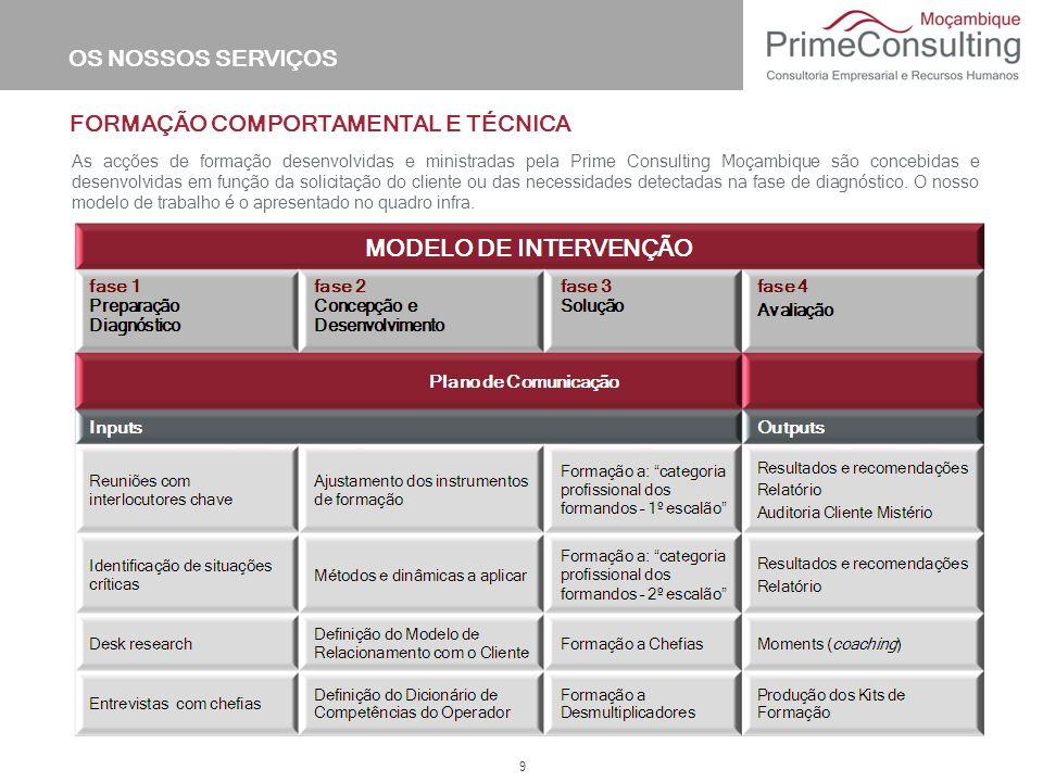 9 As acções de formação desenvolvidas e ministradas pela Prime Consulting Moçambique são concebidas e desenvolvidas em função da solicitação do client
