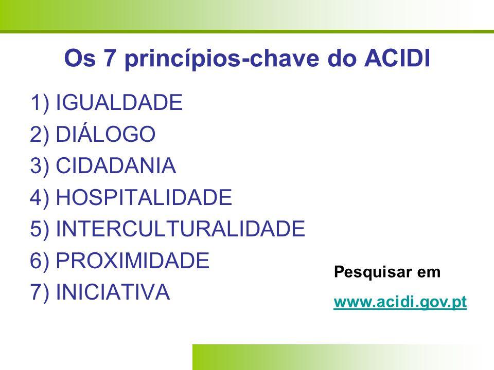 Os 7 princípios-chave do ACIDI 1) IGUALDADE 2) DIÁLOGO 3) CIDADANIA 4) HOSPITALIDADE 5) INTERCULTURALIDADE 6) PROXIMIDADE 7) INICIATIVA Pesquisar em www.acidi.gov.pt