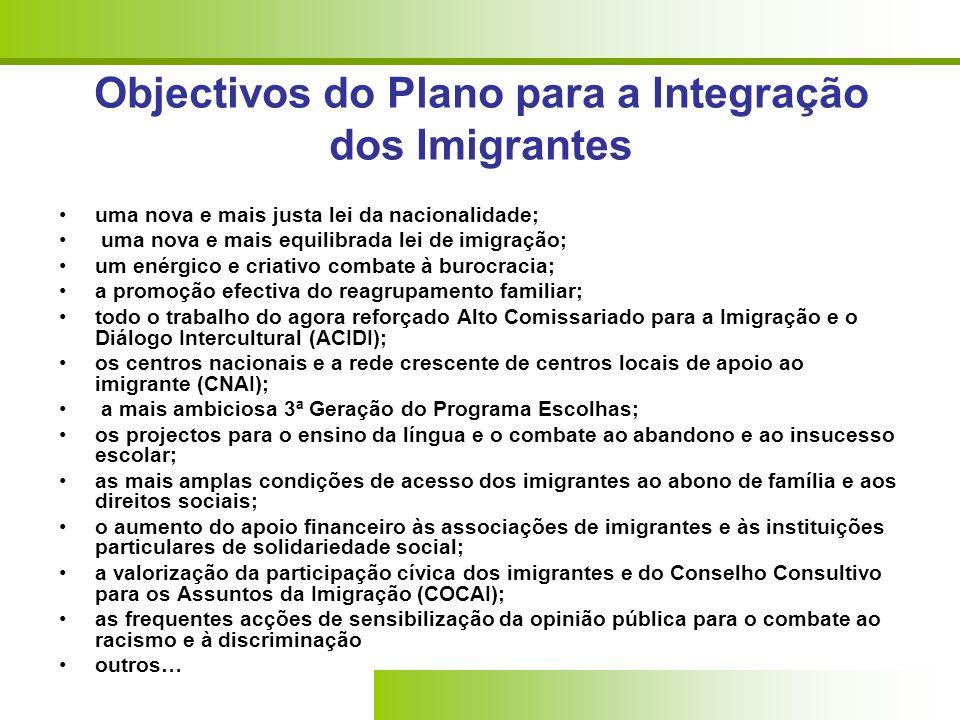 Objectivos do Plano para a Integração dos Imigrantes uma nova e mais justa lei da nacionalidade; uma nova e mais equilibrada lei de imigração; um enérgico e criativo combate à burocracia; a promoção efectiva do reagrupamento familiar; todo o trabalho do agora reforçado Alto Comissariado para a Imigração e o Diálogo Intercultural (ACIDI); os centros nacionais e a rede crescente de centros locais de apoio ao imigrante (CNAI); a mais ambiciosa 3ª Geração do Programa Escolhas; os projectos para o ensino da língua e o combate ao abandono e ao insucesso escolar; as mais amplas condições de acesso dos imigrantes ao abono de família e aos direitos sociais; o aumento do apoio financeiro às associações de imigrantes e às instituições particulares de solidariedade social; a valorização da participação cívica dos imigrantes e do Conselho Consultivo para os Assuntos da Imigração (COCAI); as frequentes acções de sensibilização da opinião pública para o combate ao racismo e à discriminação outros…