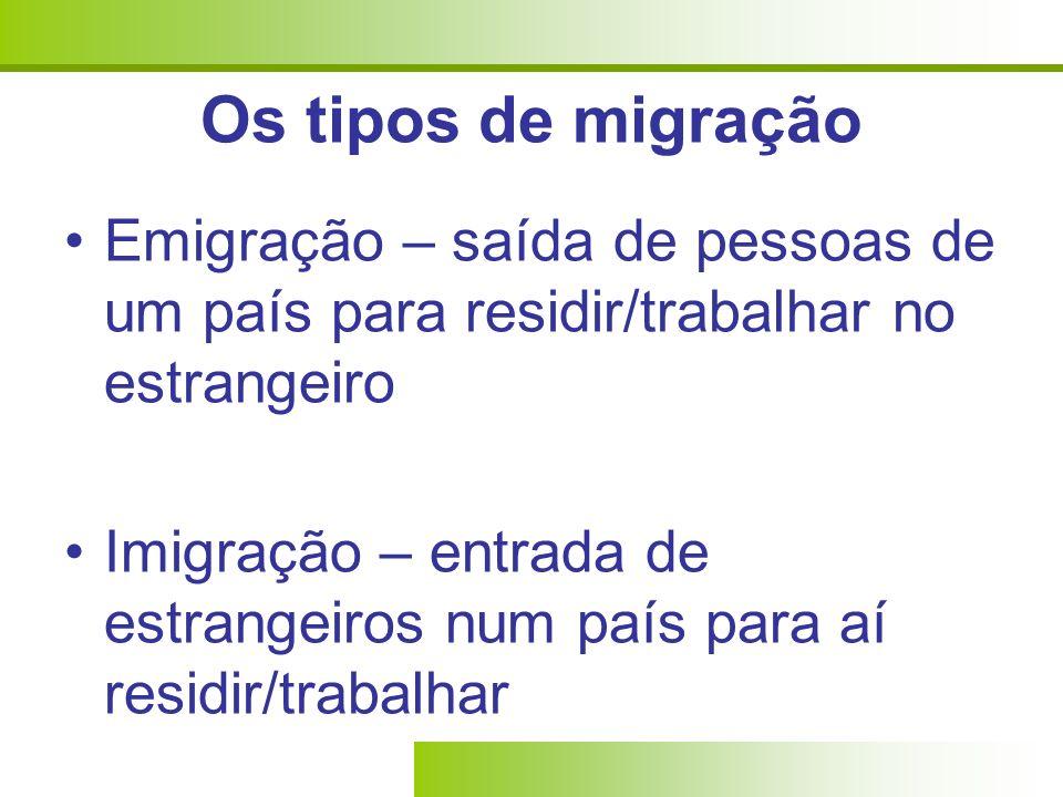 Os tipos de migração Emigração – saída de pessoas de um país para residir/trabalhar no estrangeiro Imigração – entrada de estrangeiros num país para aí residir/trabalhar