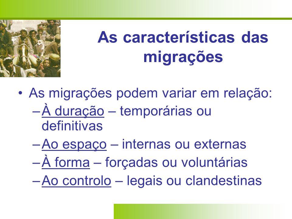 As características das migrações As migrações podem variar em relação: –À duração – temporárias ou definitivas –Ao espaço – internas ou externas –À forma – forçadas ou voluntárias –Ao controlo – legais ou clandestinas
