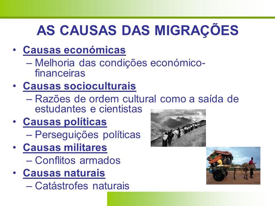 Causas económicas –Melhoria das condições económico- financeiras Causas socioculturais –Razões de ordem cultural como a saída de estudantes e cientistas Causas políticas –Perseguições políticas Causas militares –Conflitos armados Causas naturais –Catástrofes naturais