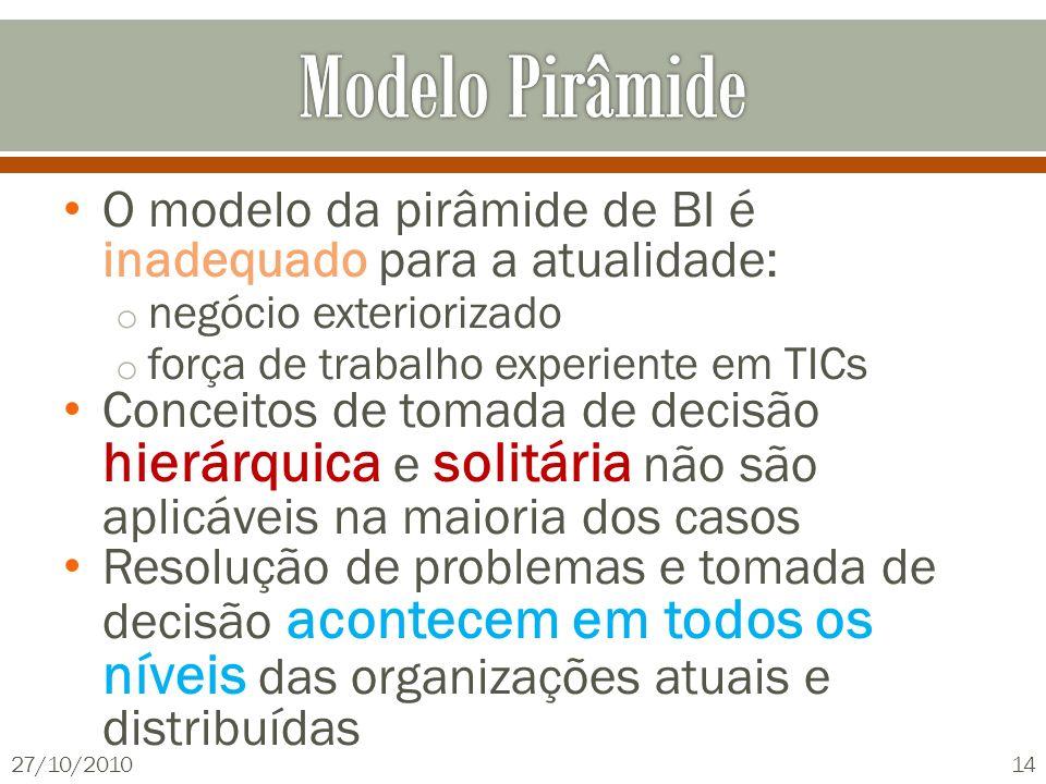 O modelo da pirâmide de BI é inadequado para a atualidade: o negócio exteriorizado o força de trabalho experiente em TICs Conceitos de tomada de decis