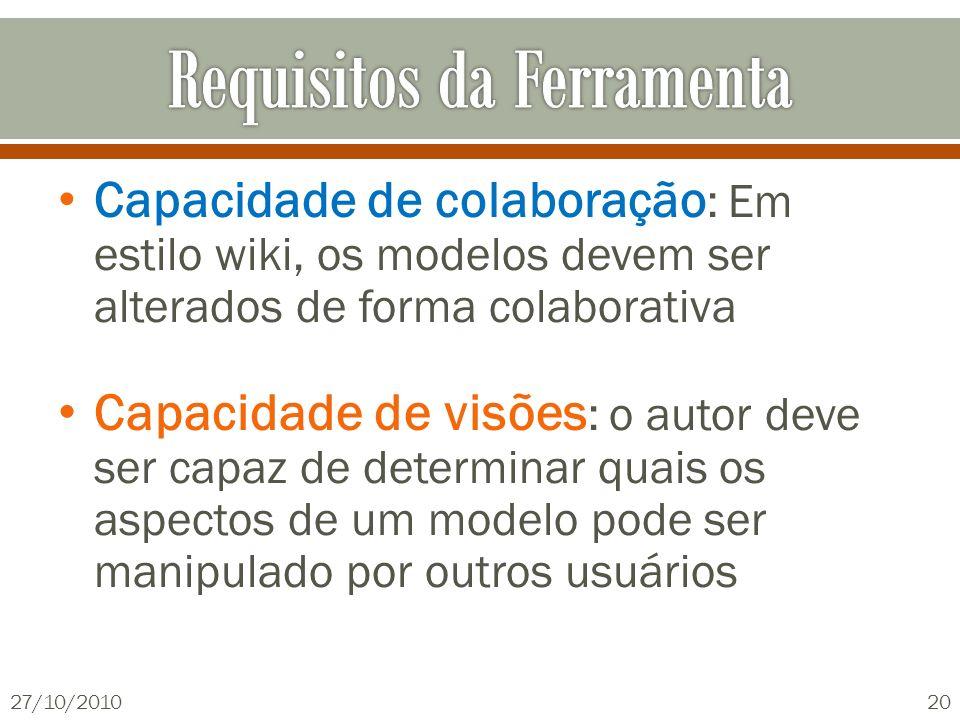 Capacidade de colaboração : Em estilo wiki, os modelos devem ser alterados de forma colaborativa Capacidade de visões : o autor deve ser capaz de dete
