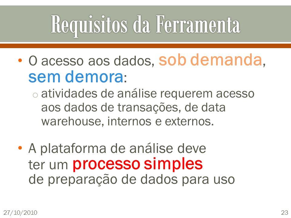 O acesso aos dados, sob demanda, sem demora : o atividades de análise requerem acesso aos dados de transações, de data warehouse, internos e externos.