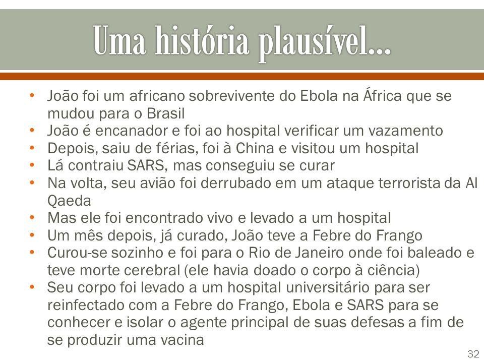 João foi um africano sobrevivente do Ebola na África que se mudou para o Brasil João é encanador e foi ao hospital verificar um vazamento Depois, saiu